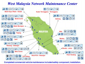 Maintenance_Service_Msia